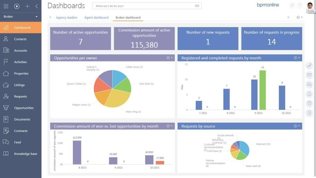 bpm'online broker dashboard