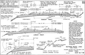 Appendix 6: Roadbed Sections
