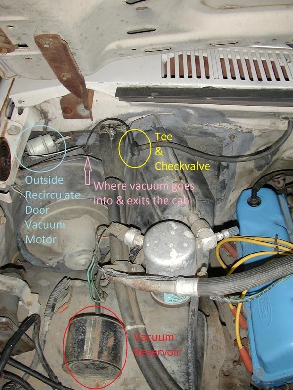 95 F150 5.0 Vacuum Line Diagram : vacuum, diagram, Vacuum, Systems, Gary's, Garagemahal, Bullnose, Bible)