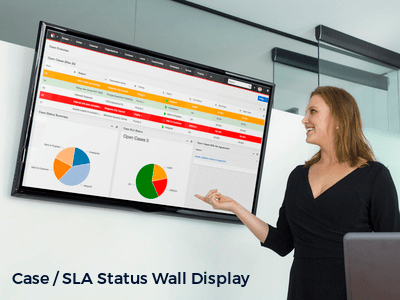 Easyweb Digital Wall Display on SugarCRM