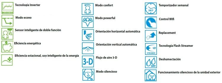 Aire Acondicionado Split Daikin TXM-N - Caracteristicas