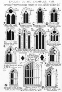 Elizabeth Gaskells Ruth: Ch. 2 Annotation  Gothic