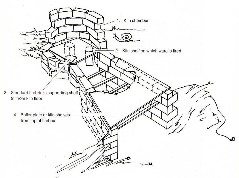 2-small-wood-raku-kiln-11.jpg