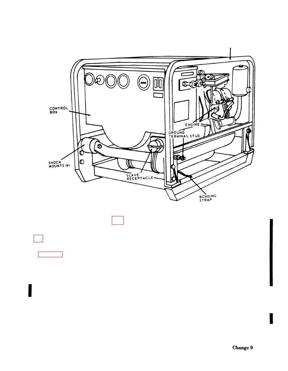Figure 1-3. Generator set Model MEP-026A