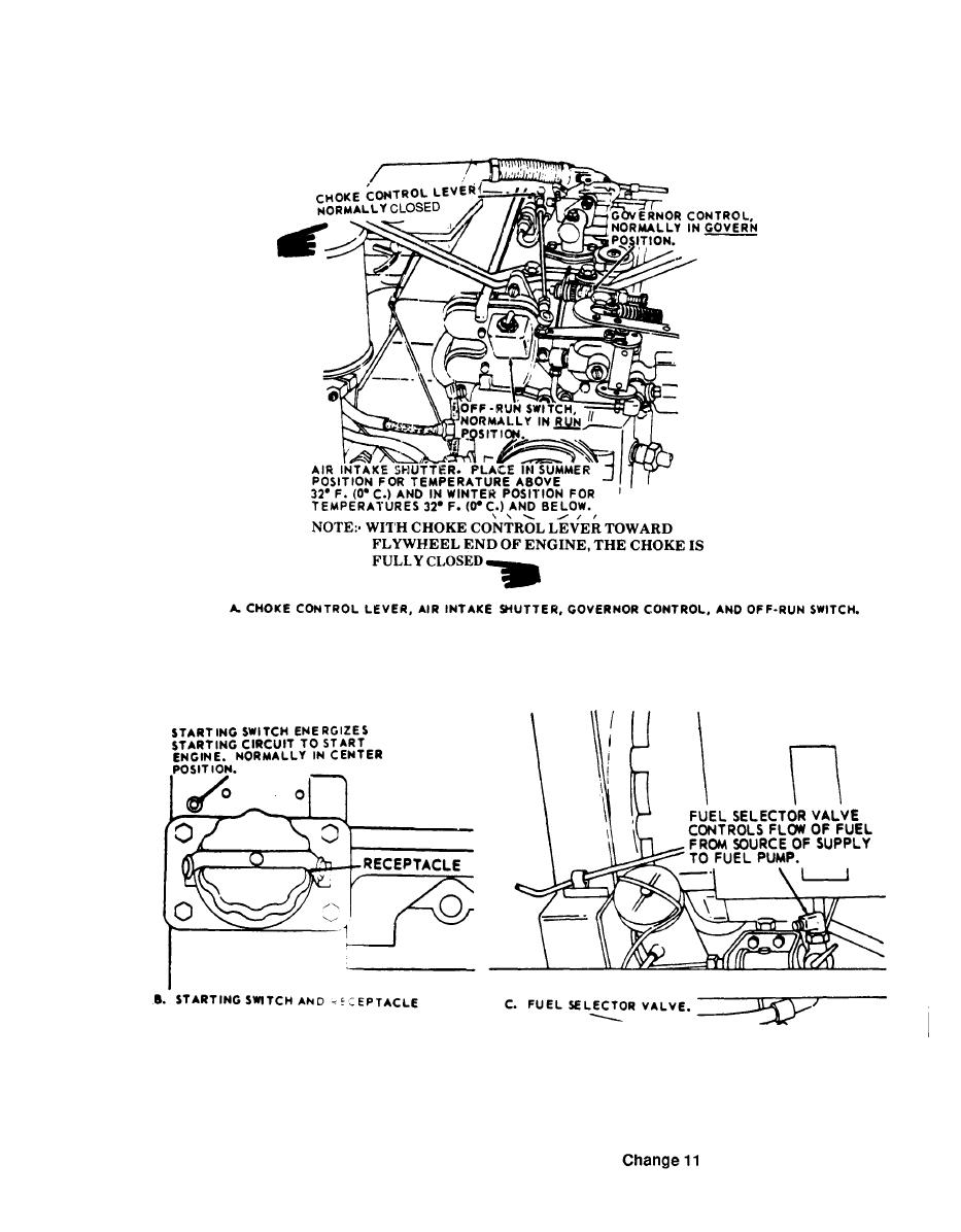 Figure 21. Engine Controls.