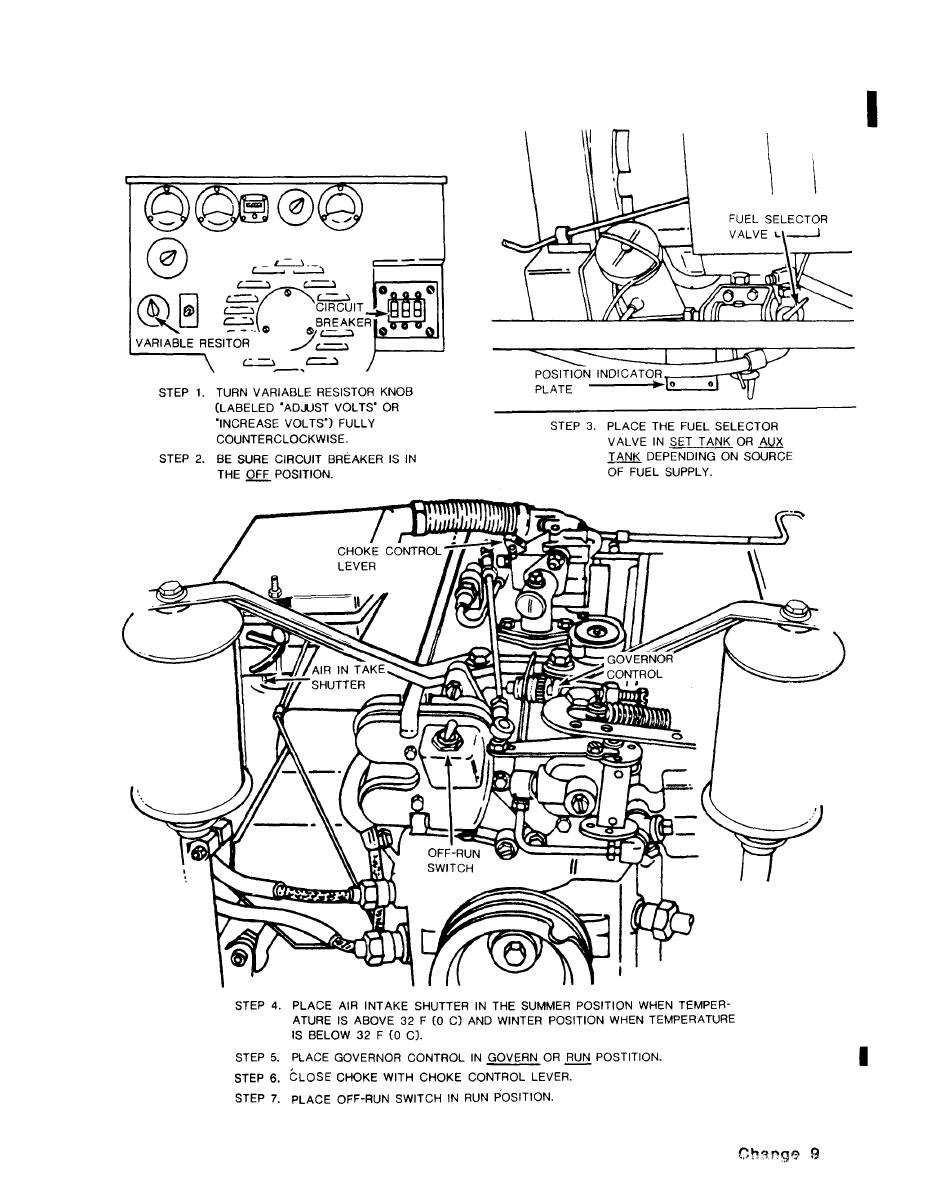 Figure 2-6. Typical electrical starting instruction (sheet