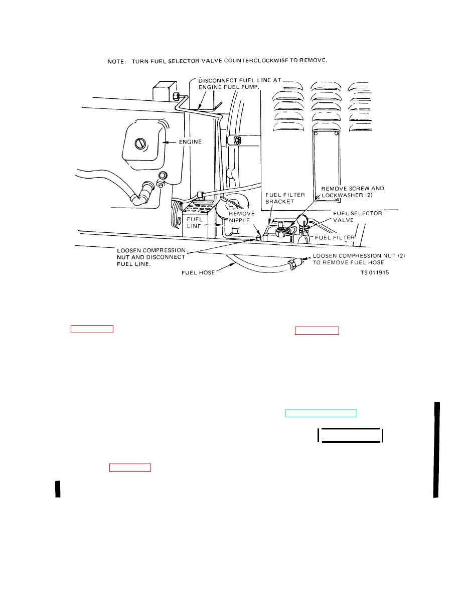 Figure 4-19 Fuel selector valve, fuel filter, fuel filter