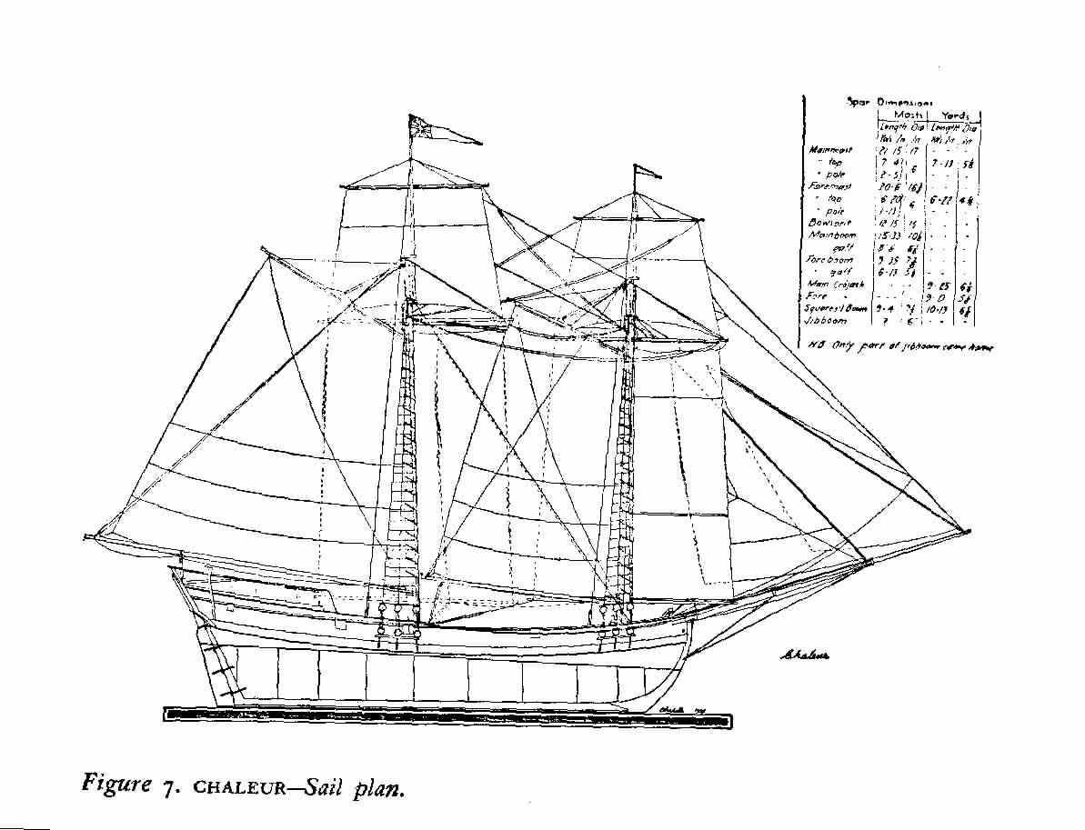 Revenue Boat Help Needed