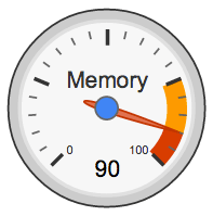 google gauge chart