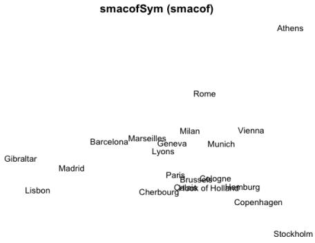 mds7_smacofsym