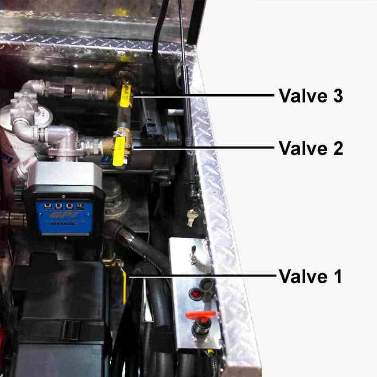 Fuel Transfer System Valves