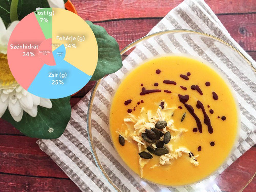 Sárgarépás sütőtökkrém leves roppanós tépett csirkemellel -recept-
