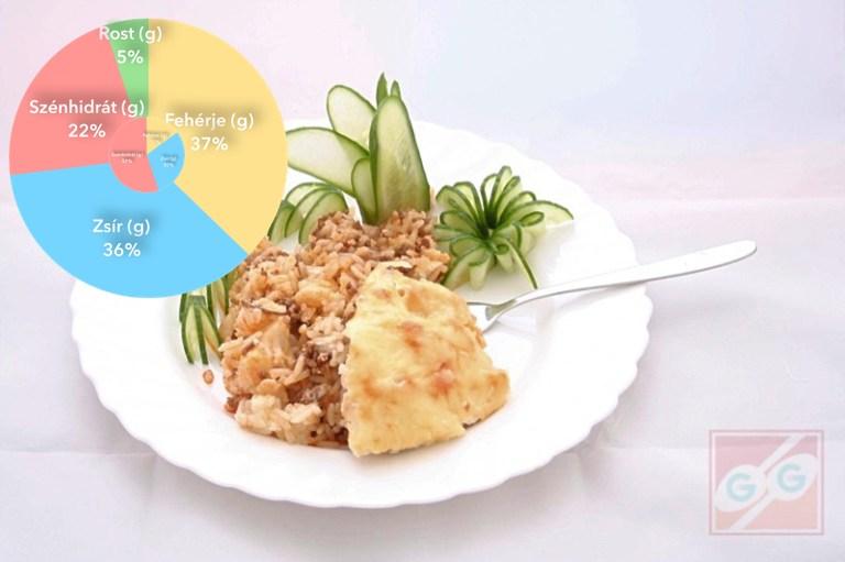 Marhahúsos rakott karfiol -recept-