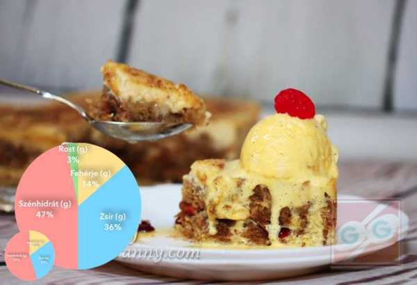 Kenyér pudding
