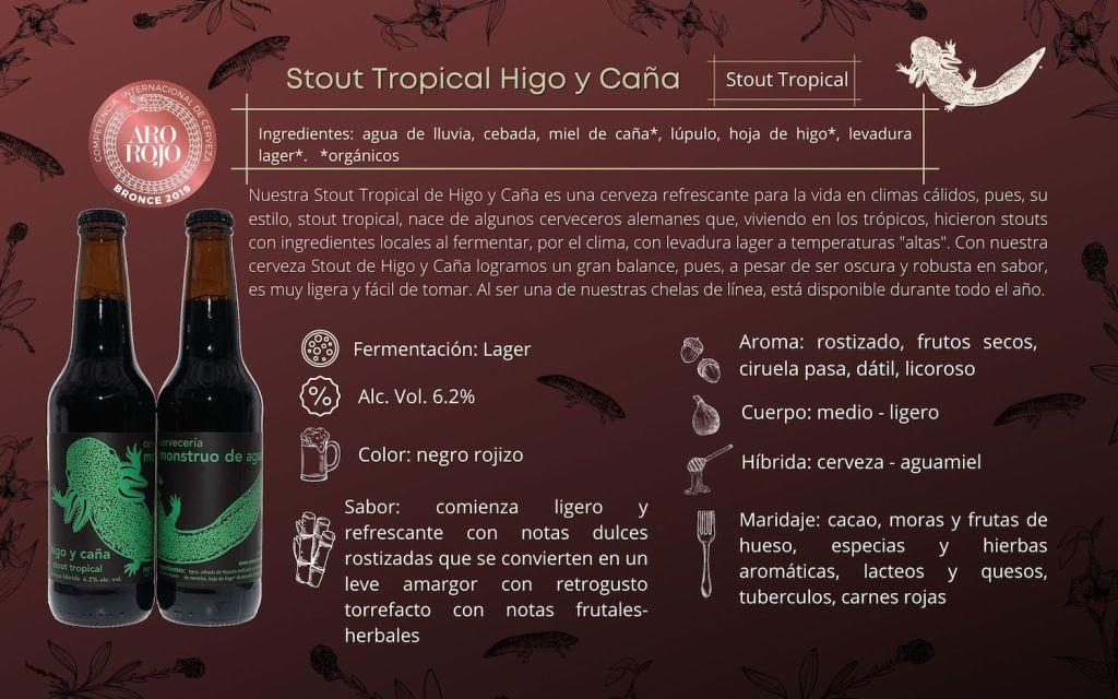 Maridaje de cervezas y dulces mexicanos