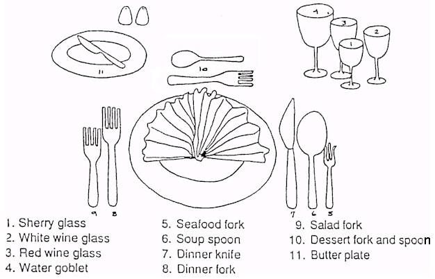 formaltablesetting  Gastronomy Mommy