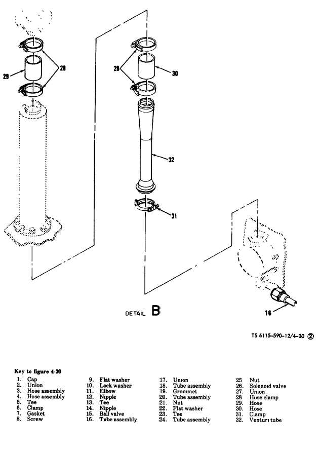 Figure 4-30(2). Compressed Air System Component