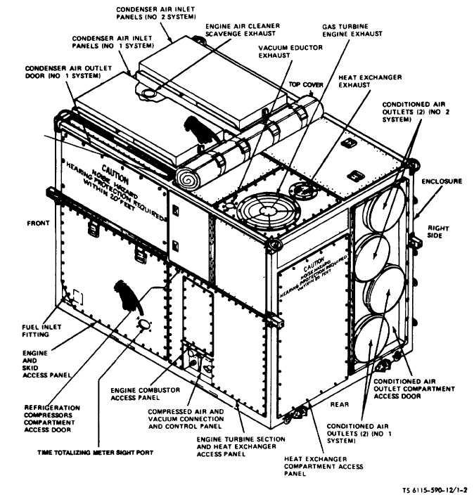 Figure 1-2. Power Plant, Left Unit, Left Rear, Three