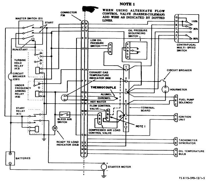 Figure 1-5. Engine Electrical System Schematic. (TS 6115
