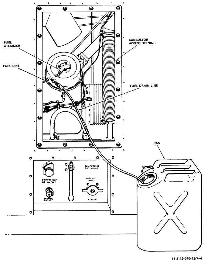 Figure 4-6. Depreservation of Fuel System (TS 6115-590-12/4-6)