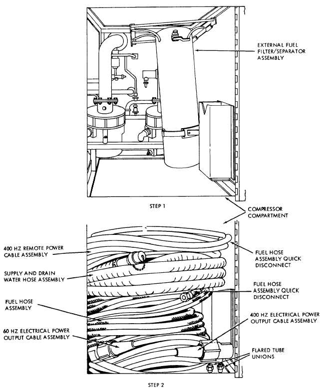 Figure 4-8. Stowing Accessory Components in Refrigeration