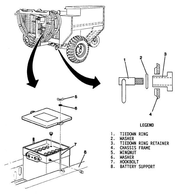 Figure 4-8. Tiedown Ring and Battery Holddown Replacement