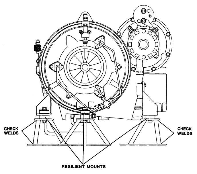 Figure 4-13. Engine Support Inspection