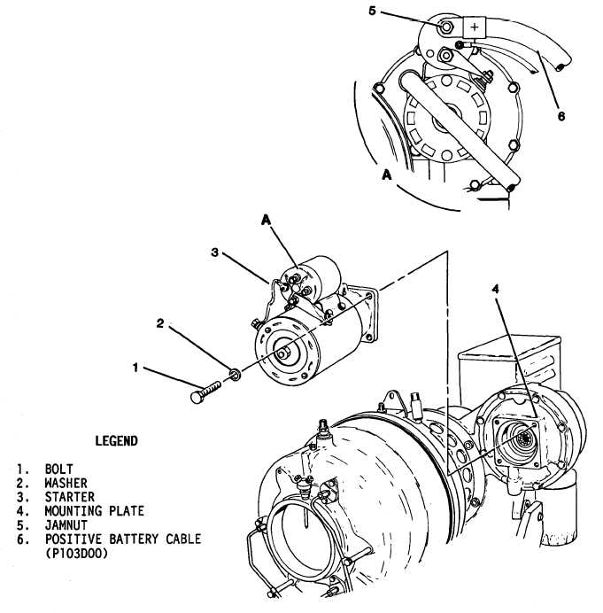 Figure 4-20. Starter Replacement