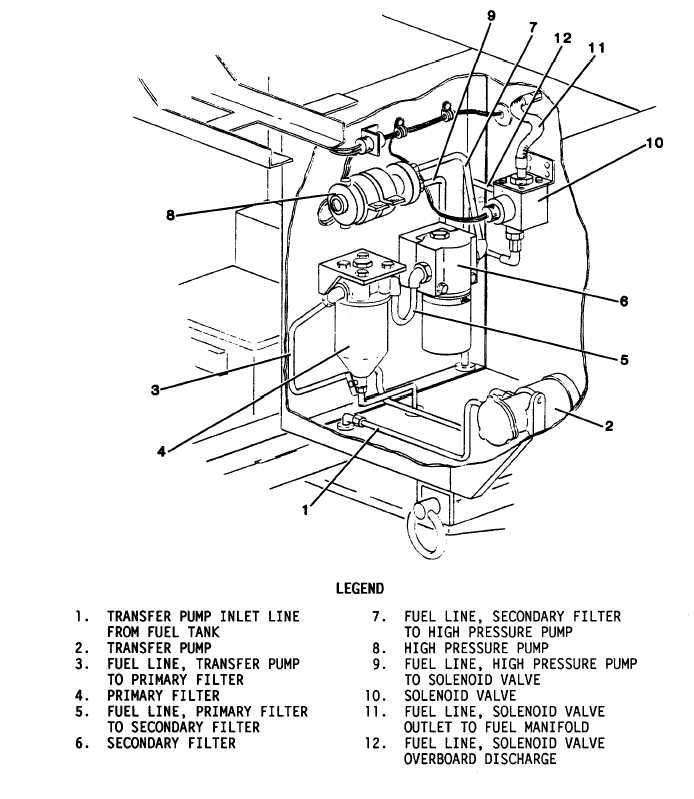 Figure 4-25. Fuel Line Layout (Internal)