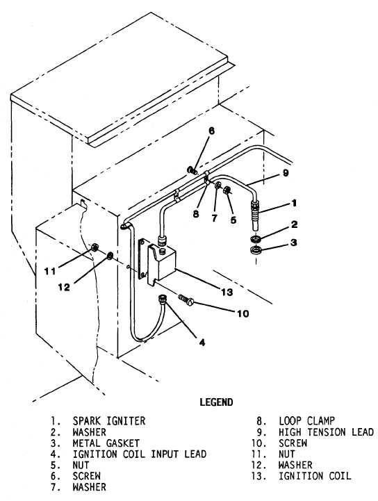 Figure 4-31. Ignition System Components