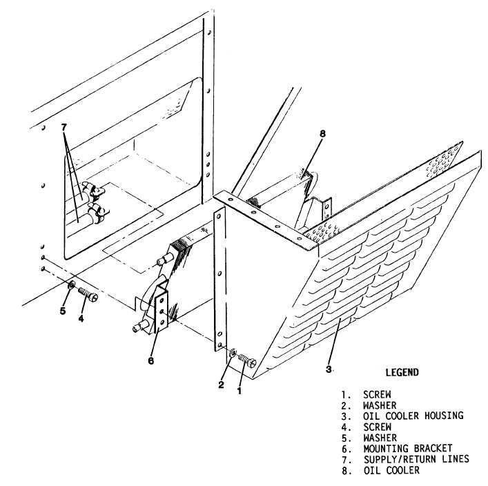 Figure 4-34. Oil Cooler Service