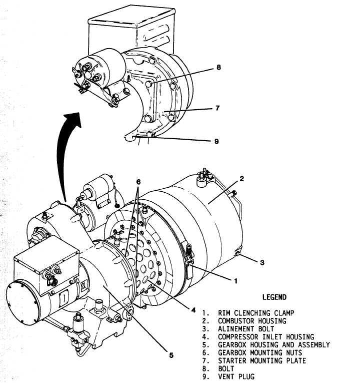 Figure 4-36. Turbine Maintenance Points