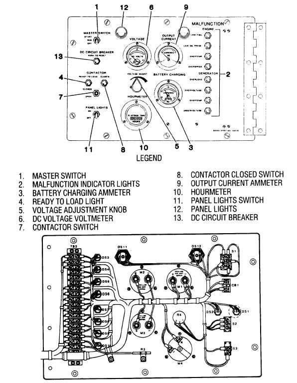 Figure 4-37. Control Panel and Control Panel Wiring Harness