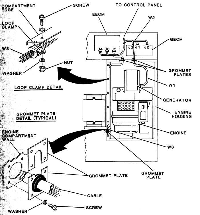 Figure 4-47. Wiring Harness Loop Clamp and Grommet Plate