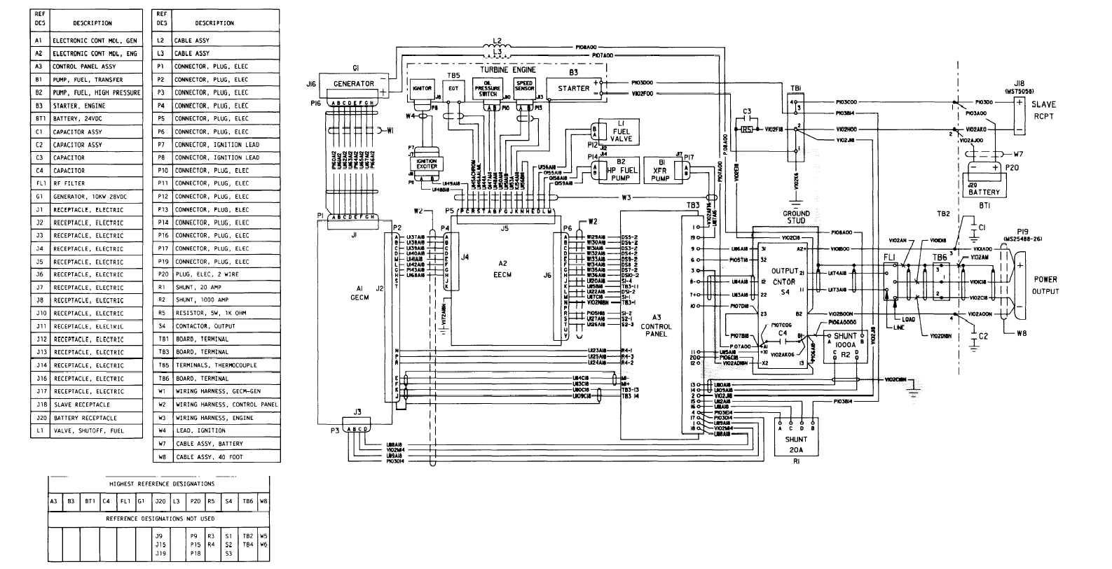 generator control panel wiring diagram 4 channel relay module fo 3 set