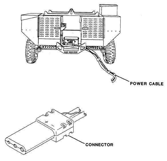 Figure 3-9. Inspection of Power Cable Assembly