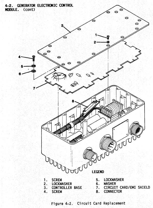 figure 4-2. circuit card replacement