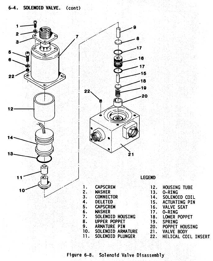 figure 6-8. solenoid valve disassembly