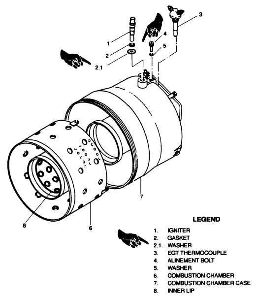 Figure 8-3. Combustor Housing Disassembly