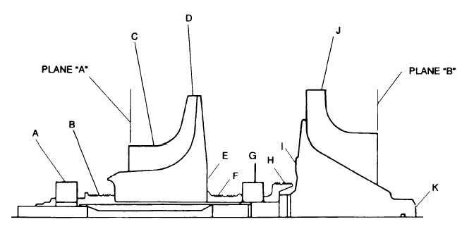 Figure 8-13. Obtaining Reading for Turbine Shaft Stretch