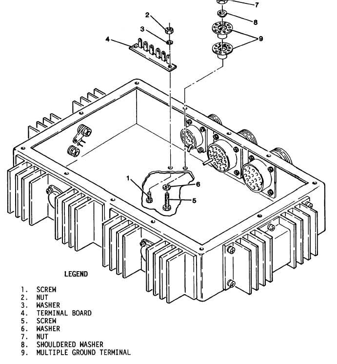 Figure 10-6. Terminal Board/Multiple Ground Terminal