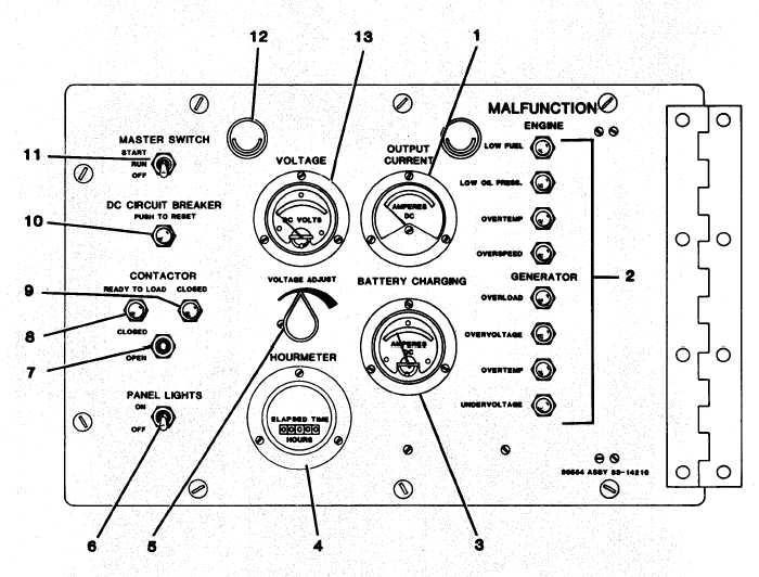 Figure 13-6. Control Panel