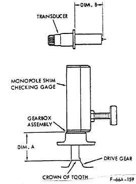 REPLACE MOTIONAL PICKUP TRANSDUCER (CONT)