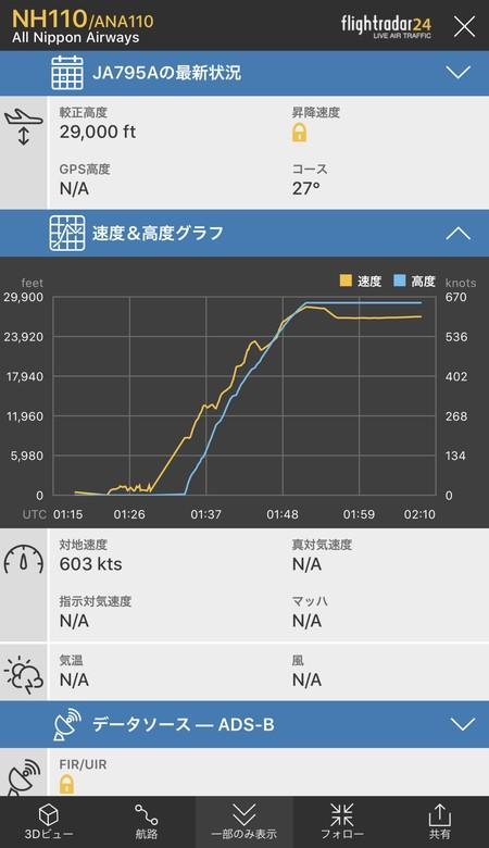 機体の速度や高度をグラフで見れる