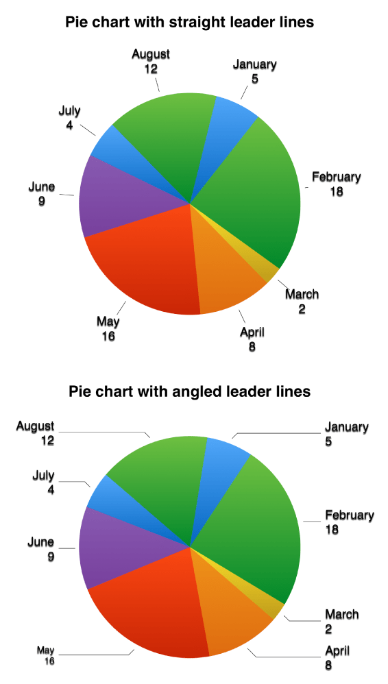 How To Add Percentages To Pie Chart In Excel : percentages, chart, excel, Percentages, Chart, Excel