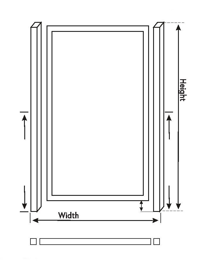 , How to Measure a Gate