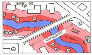 Flood-Harzard-Area