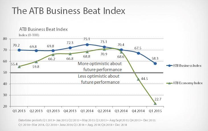 ATB Business Beat