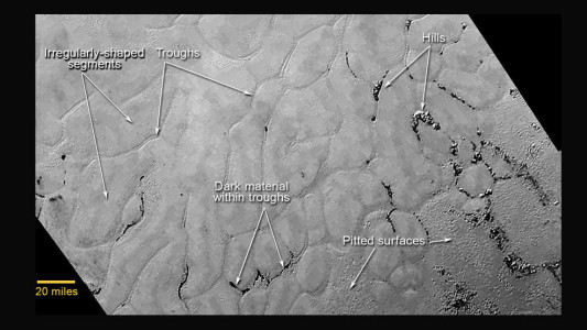 This annotated view of a portion of Pluto's Sputnik Planum (Sputnik Plain), named for Earth's first artificial satellite, shows an array of enigmatic features. The surface appears to be divided into irregularly shaped segments that are ringed by narrow troughs, some of which contain darker materials. Features that appear to be groups of mounds and fields of small pits are also visible. This image was acquired by the Long Range Reconnaissance Imager (LORRI) on July 14 from a distance of 48,000 miles (77,000 kilometers). Features as small as a half-mile (1 kilometer) across are visible. The blocky appearance of some features is due to compression of the image. Credits: NASA/JHUAPL/SWRI
