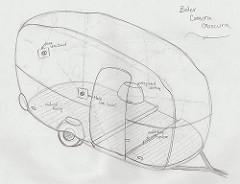 Camera Obscura conceptual drawing